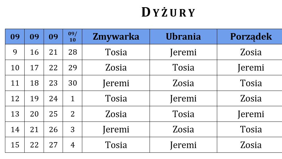 tabelka dyżurów w rodzinie 3 :)